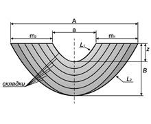 Схема симметричного свага с провисом
