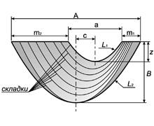 Схема асимметричного свага с провисом