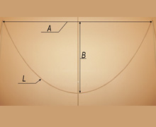 Способ замера длины нижнего края с помощью шнура