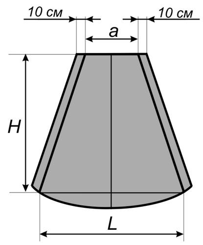 Схема выкройки свага